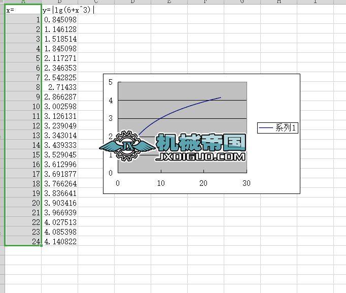 悬链线方程