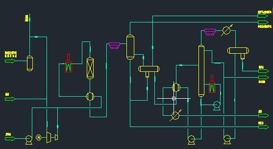 航煤、轻柴油、石脑油加氢装置流程图